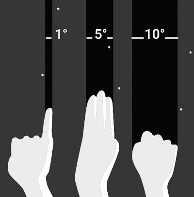 fingers measuring degrees