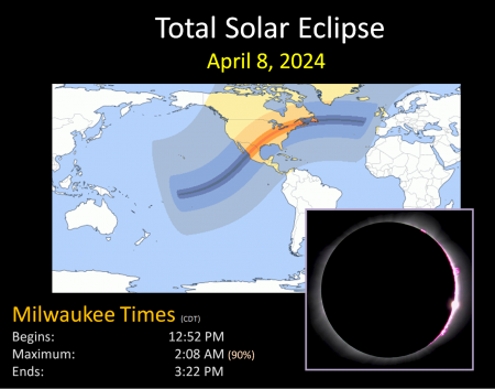 total solar eclipse april