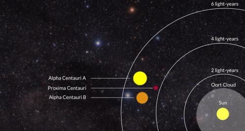 map of nearby stars