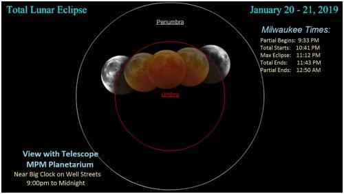 red moon january 2019 san francisco - photo #42