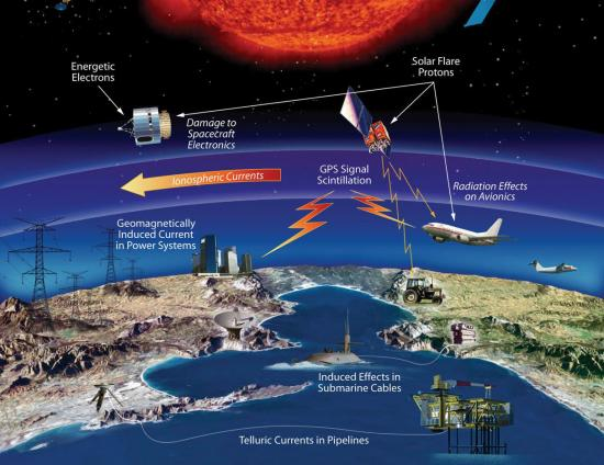 cme earth interactions