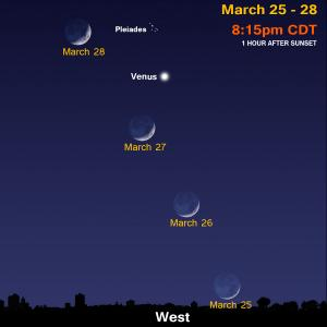 march sky chart
