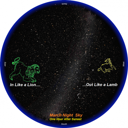 lion lamb constellations