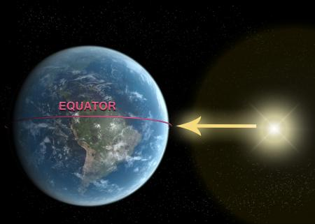 earth's equator