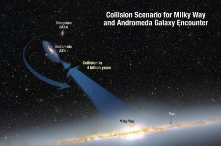galaxy collision diagram